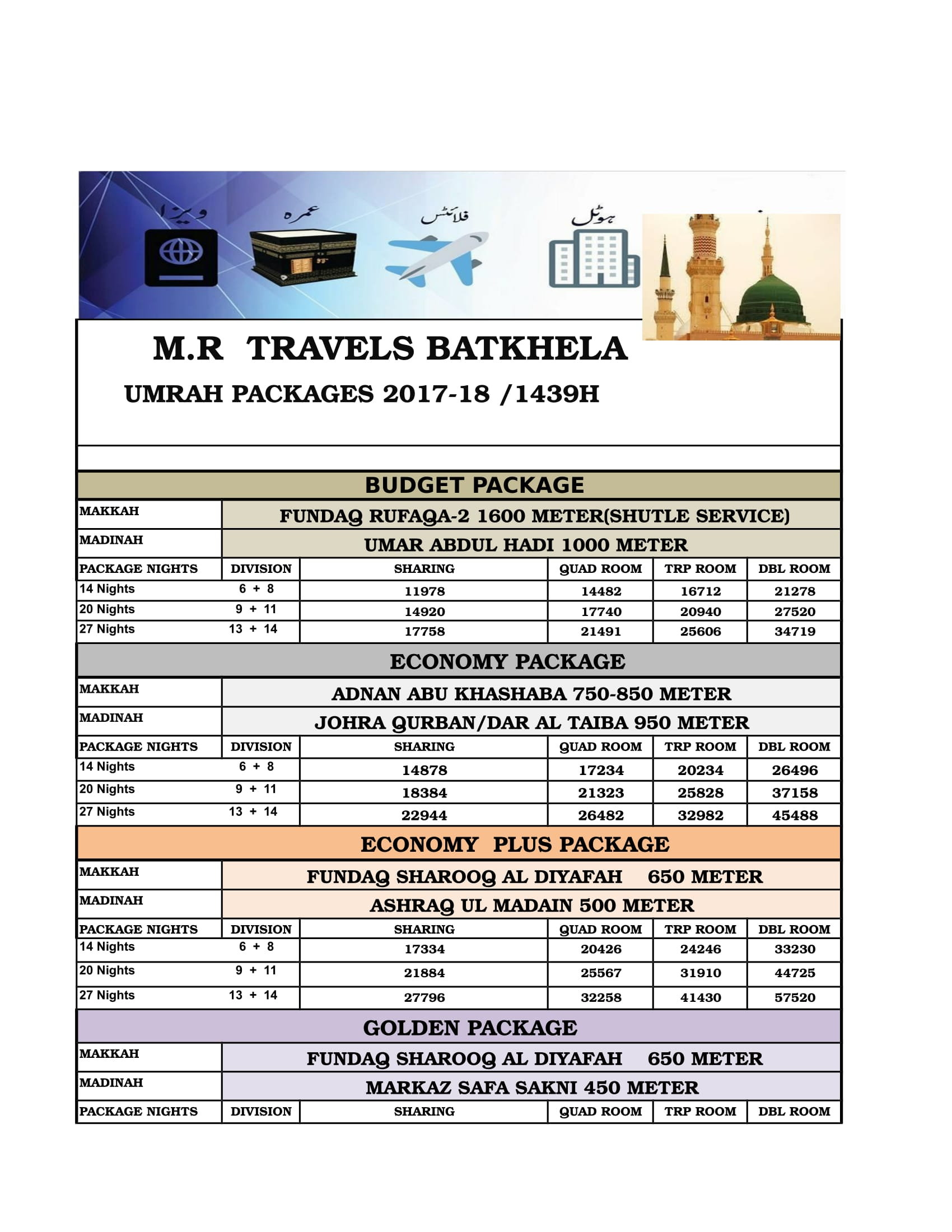 Cheapest umrah package 2018